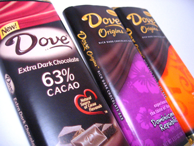 Dark Chocolate. Is it healthy? How can you tell?