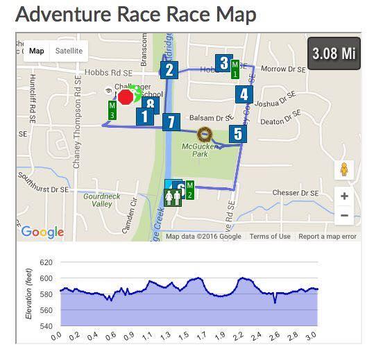 Huntsville Adventure Race
